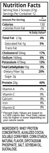 Chocolate Shake Nutrition